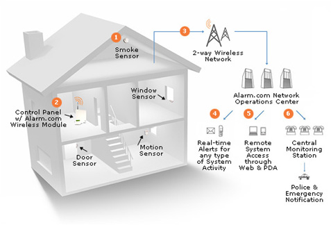 AIcent Integrated Security Systems Part 53